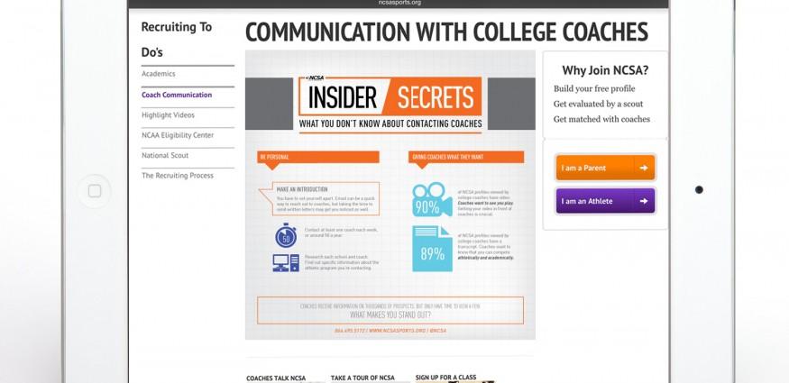 Insider Secrets Infographic Tablet Display