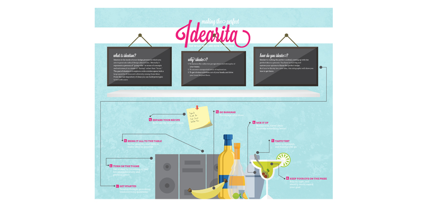 Idearita Infographic